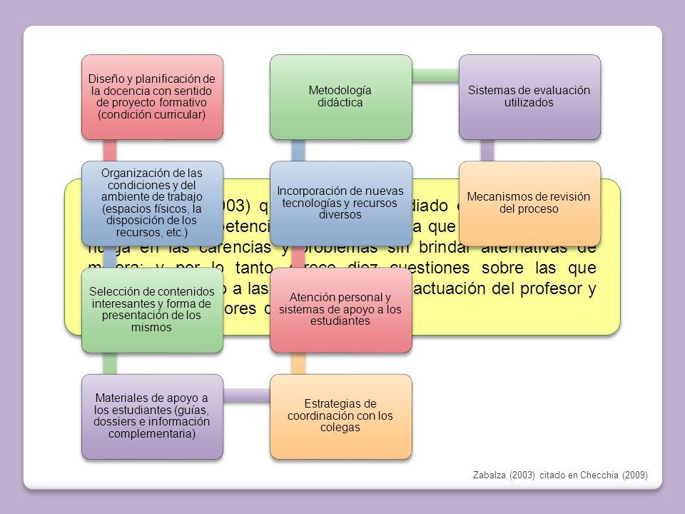 Zabalza (2003) citado en Checchia (2009) Para Zabalza (2003) quien que ha estudiado en profundidad el tema de las competencias docentes, afirma que mu