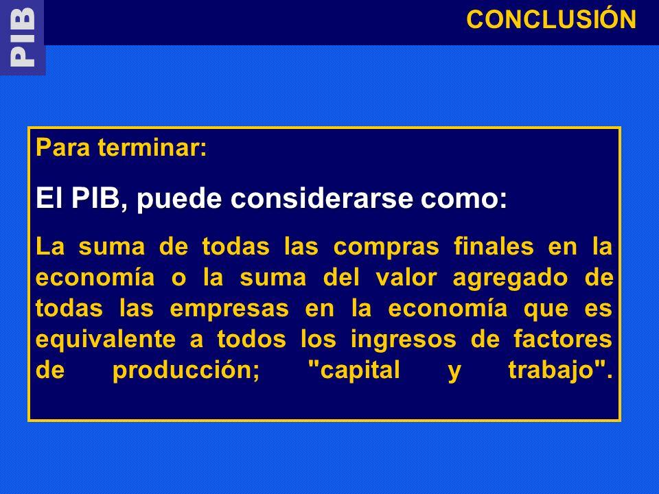 Para terminar: El PIB, puede considerarse como: La suma de todas las compras finales en la economía o la suma del valor agregado de todas las empresas