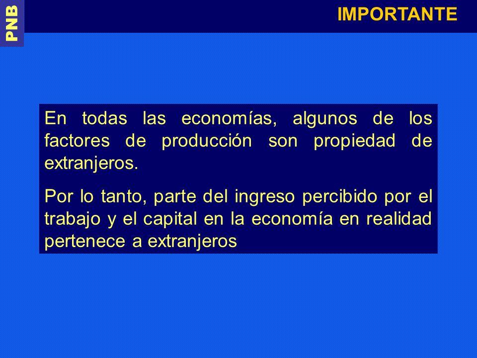 PNB IMPORTANTE En todas las economías, algunos de los factores de producción son propiedad de extranjeros. Por lo tanto, parte del ingreso percibido p
