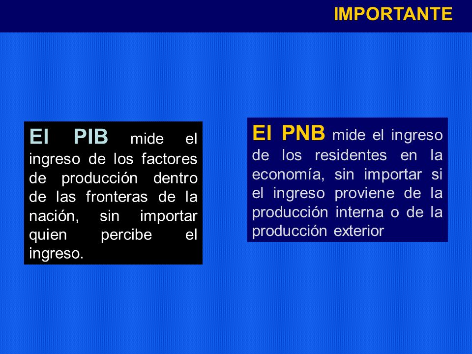El PIB mide el ingreso de los factores de producción dentro de las fronteras de la nación, sin importar quien percibe el ingreso. El PNB mide el ingre