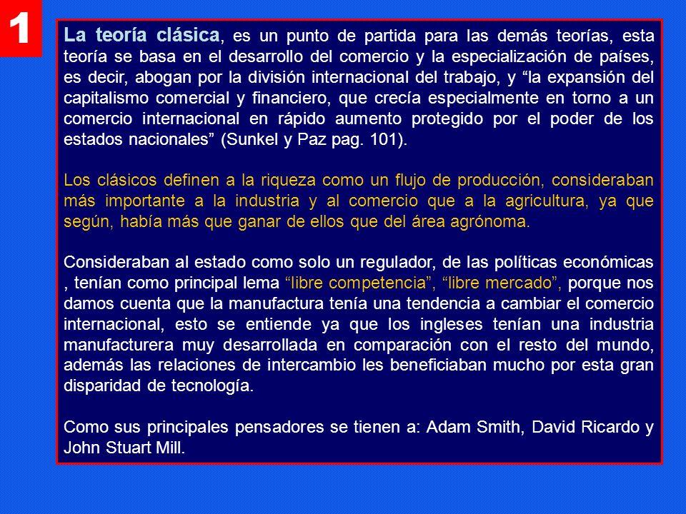 1 La teoría clásica, es un punto de partida para las demás teorías, esta teoría se basa en el desarrollo del comercio y la especialización de países,