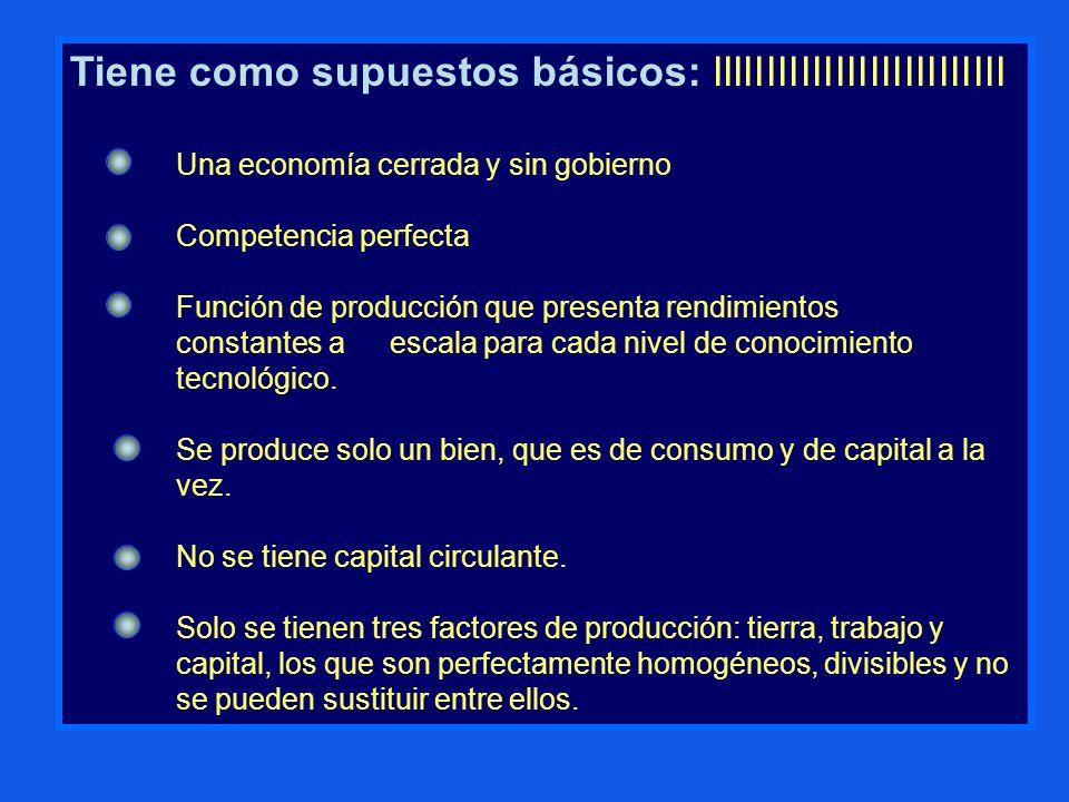 Tiene como supuestos básicos: IIIIIIIIIIIIIIIIIIIIIIIIII Una economía cerrada y sin gobierno Competencia perfecta Función de producción que presenta r