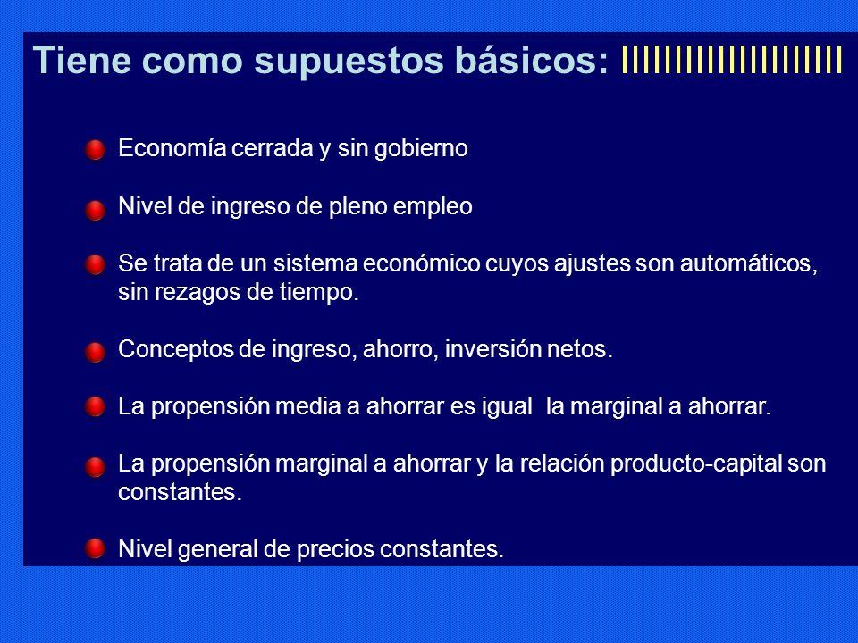 Tiene como supuestos básicos: IIIIIIIIIIIIIIIIIIIII Economía cerrada y sin gobierno Nivel de ingreso de pleno empleo Se trata de un sistema económico