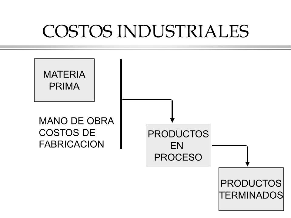 COSTOS INDUSTRIALES MATERIA PRIMA PRODUCTOS EN PROCESO PRODUCTOS TERMINADOS MANO DE OBRA COSTOS DE FABRICACION