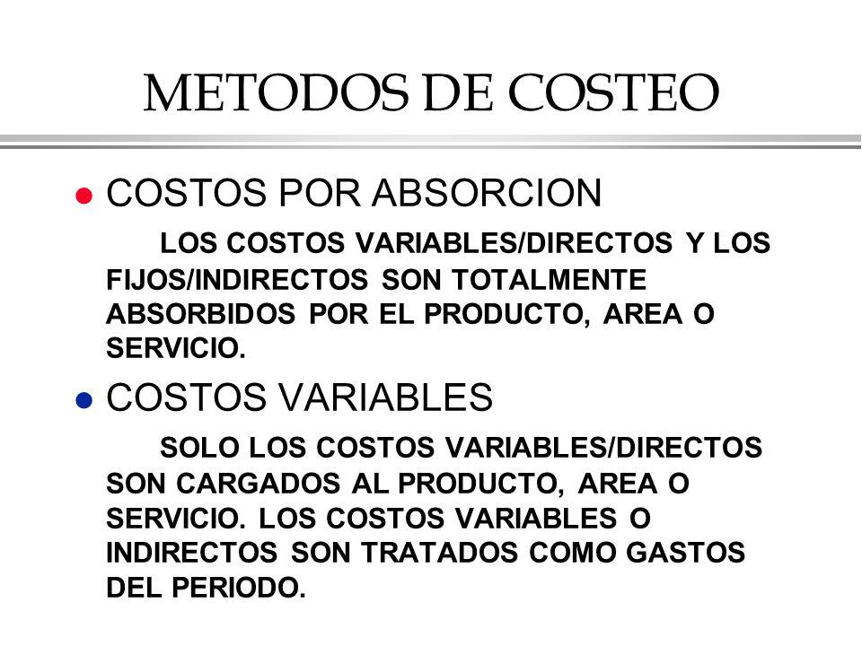 METODOS DE COSTEO l COSTOS POR ABSORCION LOS COSTOS VARIABLES/DIRECTOS Y LOS FIJOS/INDIRECTOS SON TOTALMENTE ABSORBIDOS POR EL PRODUCTO, AREA O SERVICIO.
