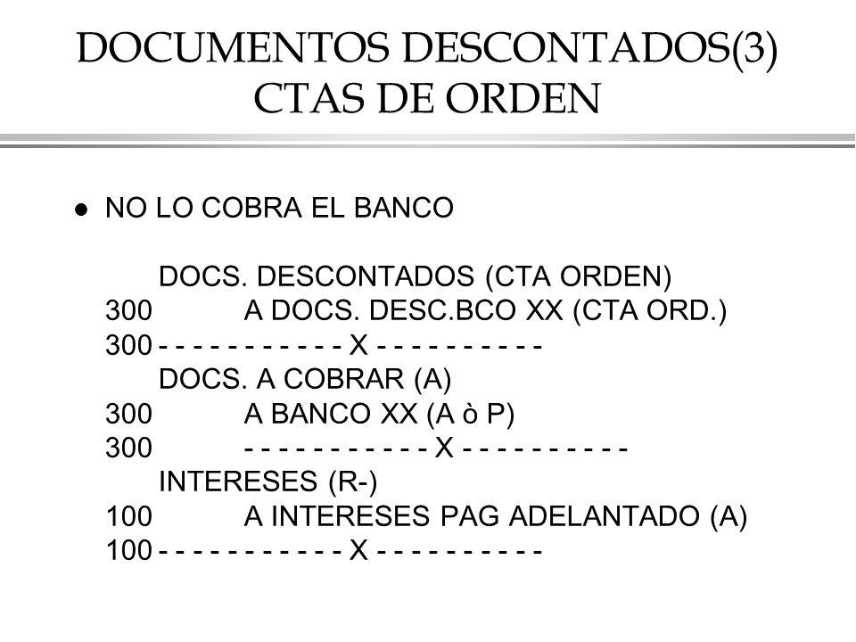 DOCUMENTOS DESCONTADOS(3) CTAS DE ORDEN l NO LO COBRA EL BANCO DOCS.