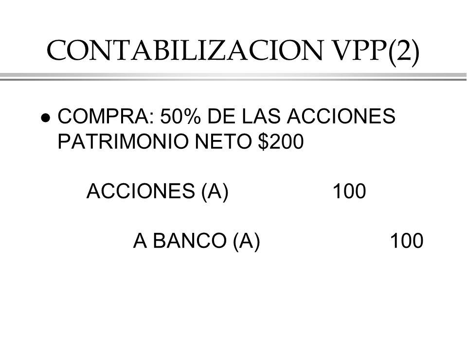 CONTABILIZACION VPP(2) l COMPRA: 50% DE LAS ACCIONES PATRIMONIO NETO $200 ACCIONES (A) 100 A BANCO (A) 100