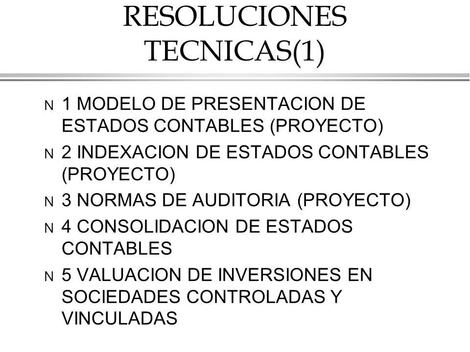 RESOLUCIONES TECNICAS(1) N 1 MODELO DE PRESENTACION DE ESTADOS CONTABLES (PROYECTO) N 2 INDEXACION DE ESTADOS CONTABLES (PROYECTO) N 3 NORMAS DE AUDITORIA (PROYECTO) N 4 CONSOLIDACION DE ESTADOS CONTABLES N 5 VALUACION DE INVERSIONES EN SOCIEDADES CONTROLADAS Y VINCULADAS