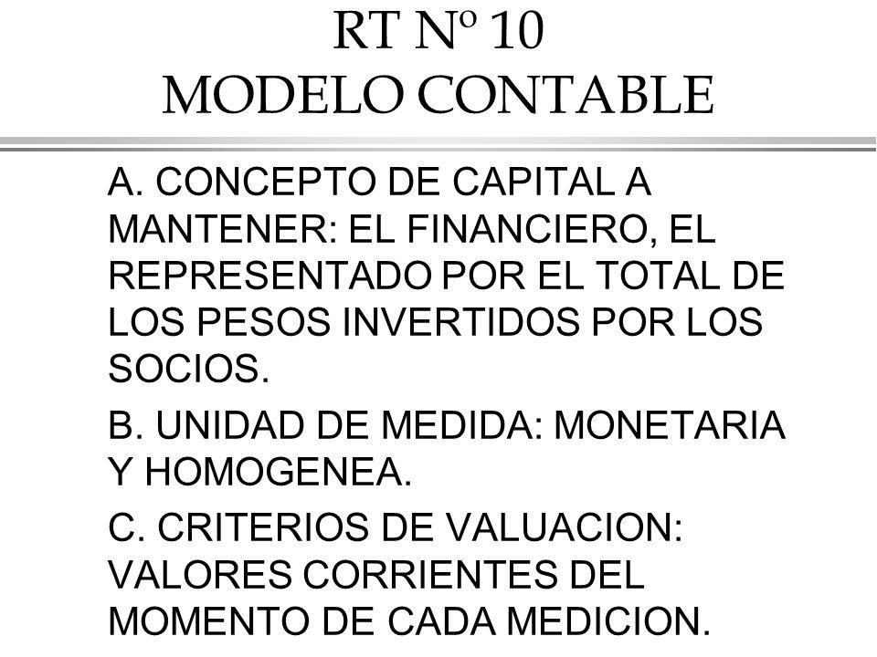 RT Nº 10 MODELO CONTABLE A.