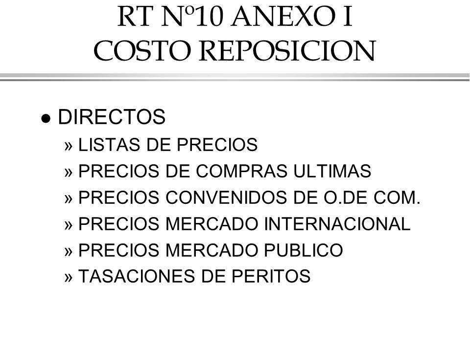 RT Nº10 ANEXO I COSTO REPOSICION l DIRECTOS »LISTAS DE PRECIOS »PRECIOS DE COMPRAS ULTIMAS »PRECIOS CONVENIDOS DE O.DE COM.