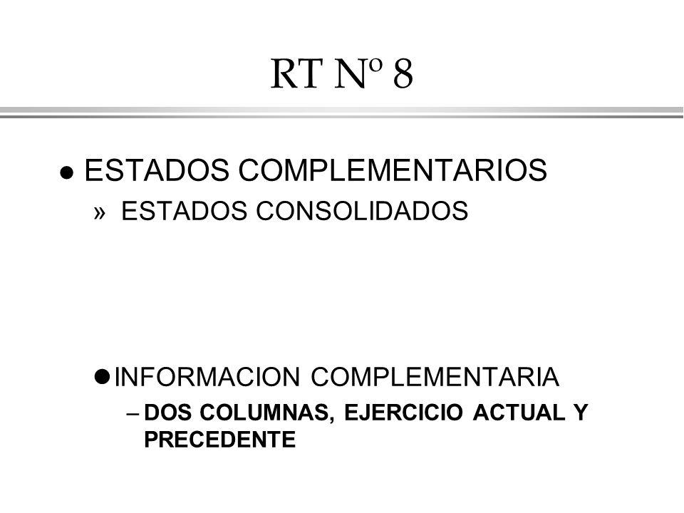 RT Nº 8 l ESTADOS COMPLEMENTARIOS » ESTADOS CONSOLIDADOS lINFORMACION COMPLEMENTARIA –DOS COLUMNAS, EJERCICIO ACTUAL Y PRECEDENTE