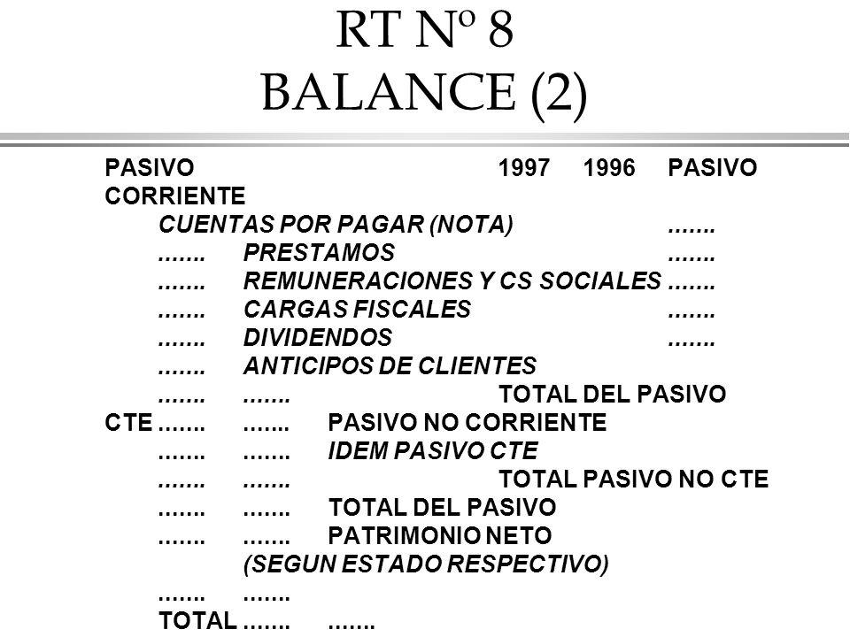RT Nº 8 BALANCE (2) PASIVO 19971996PASIVO CORRIENTE CUENTAS POR PAGAR (NOTA)..............PRESTAMOS..............REMUNERACIONES Y CS SOCIALES..............CARGAS FISCALES..............DIVIDENDOS..............ANTICIPOS DE CLIENTES..............