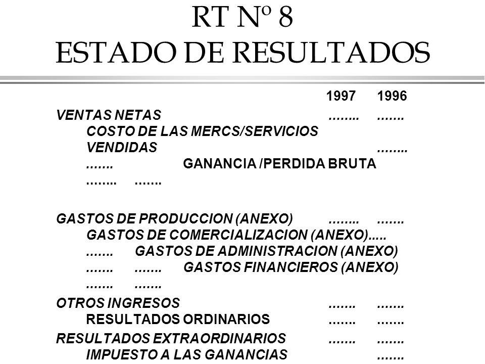 RT Nº 8 ESTADO DE RESULTADOS 19971996 VENTAS NETAS...............