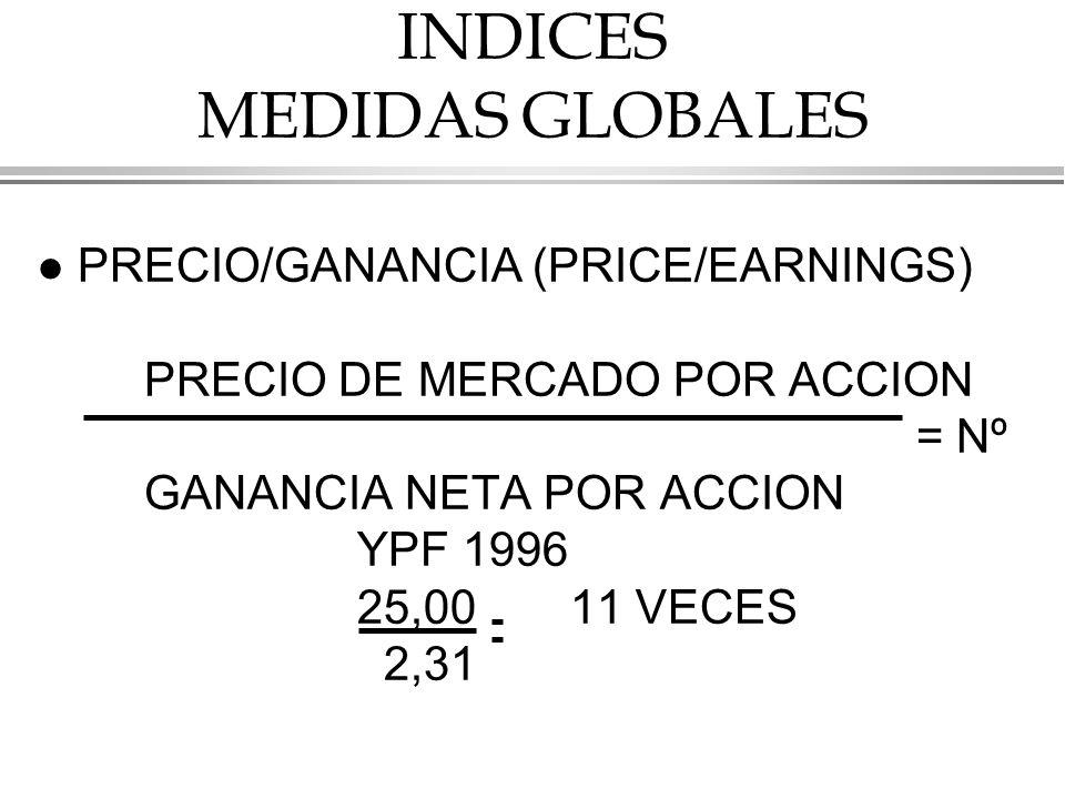 INDICES MEDIDAS GLOBALES l PRECIO/GANANCIA (PRICE/EARNINGS) PRECIO DE MERCADO POR ACCION = Nº GANANCIA NETA POR ACCION YPF 1996 25,0011 VECES 2,31