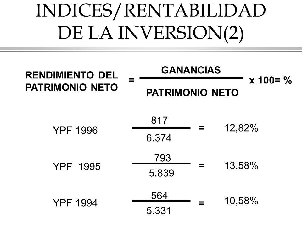 INDICES/RENTABILIDAD DE LA INVERSION(2) RENDIMIENTO DEL PATRIMONIO NETO =x 100= % PATRIMONIO NETO GANANCIAS YPF 1996 YPF 1995 YPF 1994 817 793 564 6.374 5.839 5.331 = = = 12,82% 13,58% 10,58%