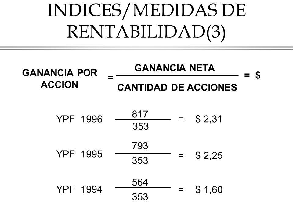 INDICES/MEDIDAS DE RENTABILIDAD(3) GANANCIA POR ACCION = GANANCIA NETA CANTIDAD DE ACCIONES = $ YPF 1996 YPF 1995 YPF 1994 817 793 564 353 = = = $ 2,31 $ 2,25 $ 1,60