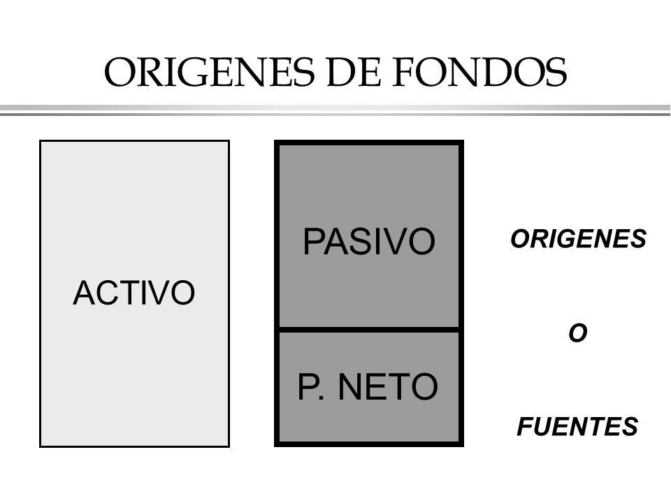 ORIGENES DE FONDOS ACTIVO PASIVO P. NETO ORIGENES O FUENTES