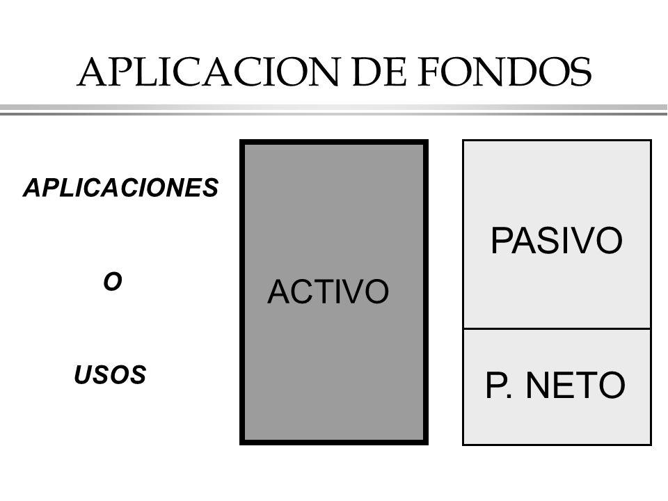 APLICACION DE FONDOS ACTIVO PASIVO P. NETO APLICACIONES O USOS