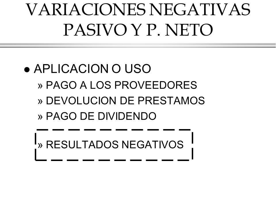 VARIACIONES NEGATIVAS PASIVO Y P.