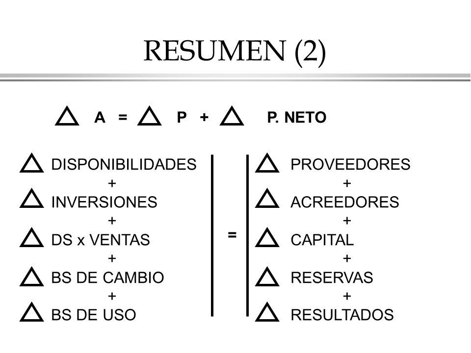 RESUMEN (2) A =P +P.
