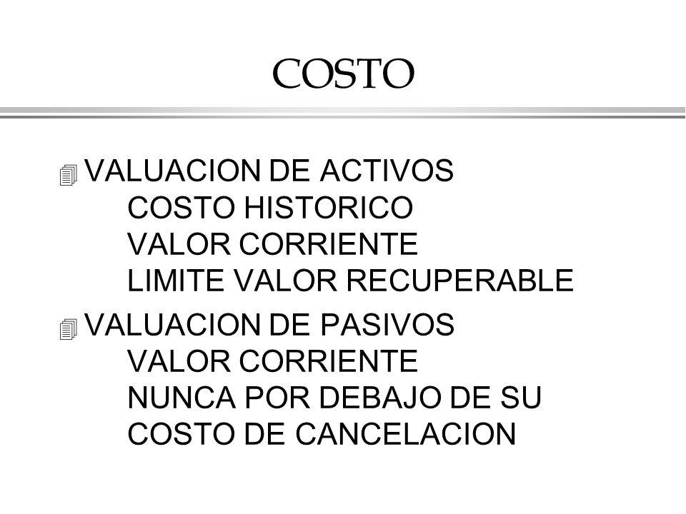 COSTO 4 VALUACION DE ACTIVOS COSTO HISTORICO VALOR CORRIENTE LIMITE VALOR RECUPERABLE 4 VALUACION DE PASIVOS VALOR CORRIENTE NUNCA POR DEBAJO DE SU COSTO DE CANCELACION