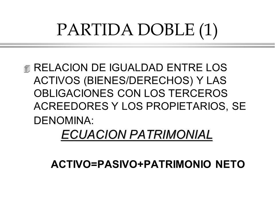 PARTIDA DOBLE (1) ECUACION PATRIMONIAL 4 RELACION DE IGUALDAD ENTRE LOS ACTIVOS (BIENES/DERECHOS) Y LAS OBLIGACIONES CON LOS TERCEROS ACREEDORES Y LOS PROPIETARIOS, SE DENOMINA: ECUACION PATRIMONIAL ACTIVO=PASIVO+PATRIMONIO NETO