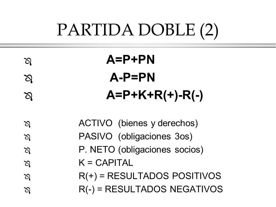 PARTIDA DOBLE (2) Ô A=P+PN Ô A-P=PN Ô A=P+K+R(+)-R(-) Ô ACTIVO (bienes y derechos) Ô PASIVO (obligaciones 3os) Ô P.