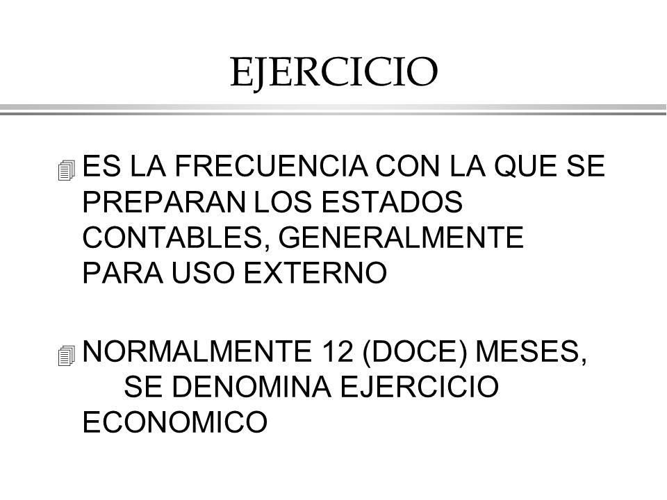 EJERCICIO 4 ES LA FRECUENCIA CON LA QUE SE PREPARAN LOS ESTADOS CONTABLES, GENERALMENTE PARA USO EXTERNO 4 NORMALMENTE 12 (DOCE) MESES, SE DENOMINA EJERCICIO ECONOMICO