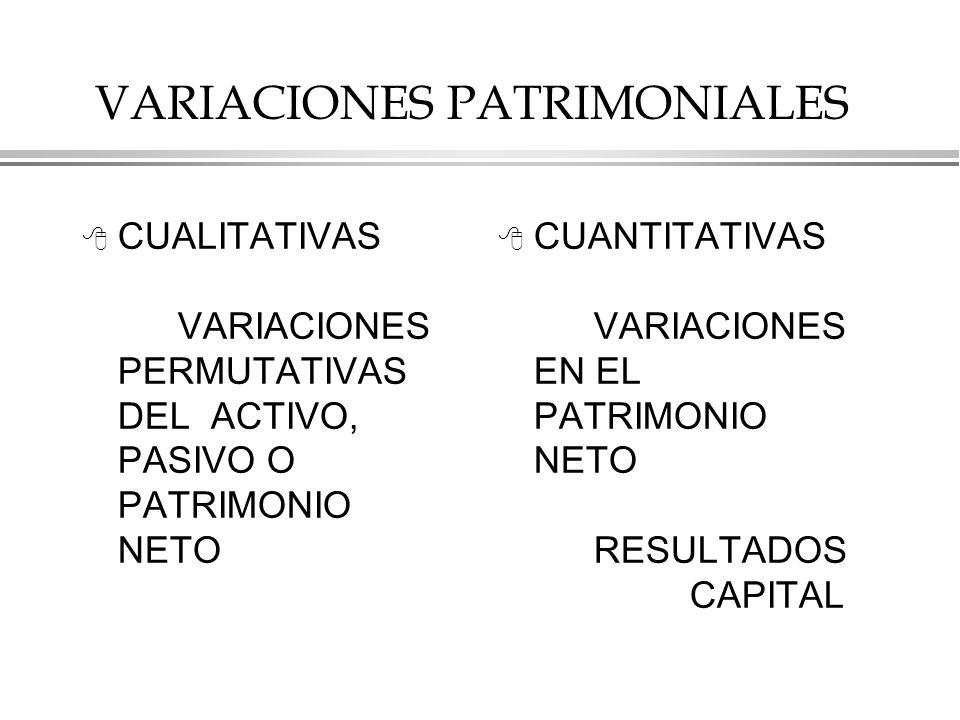 VARIACIONES PATRIMONIALES 8 CUALITATIVAS VARIACIONES PERMUTATIVAS DEL ACTIVO, PASIVO O PATRIMONIO NETO 8 CUANTITATIVAS VARIACIONES EN EL PATRIMONIO NETO RESULTADOS CAPITAL