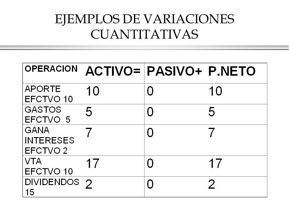 EJEMPLOS DE VARIACIONES CUANTITATIVAS