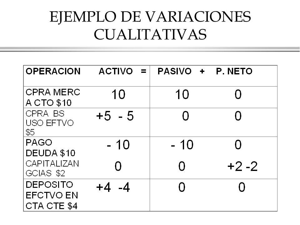 EJEMPLO DE VARIACIONES CUALITATIVAS