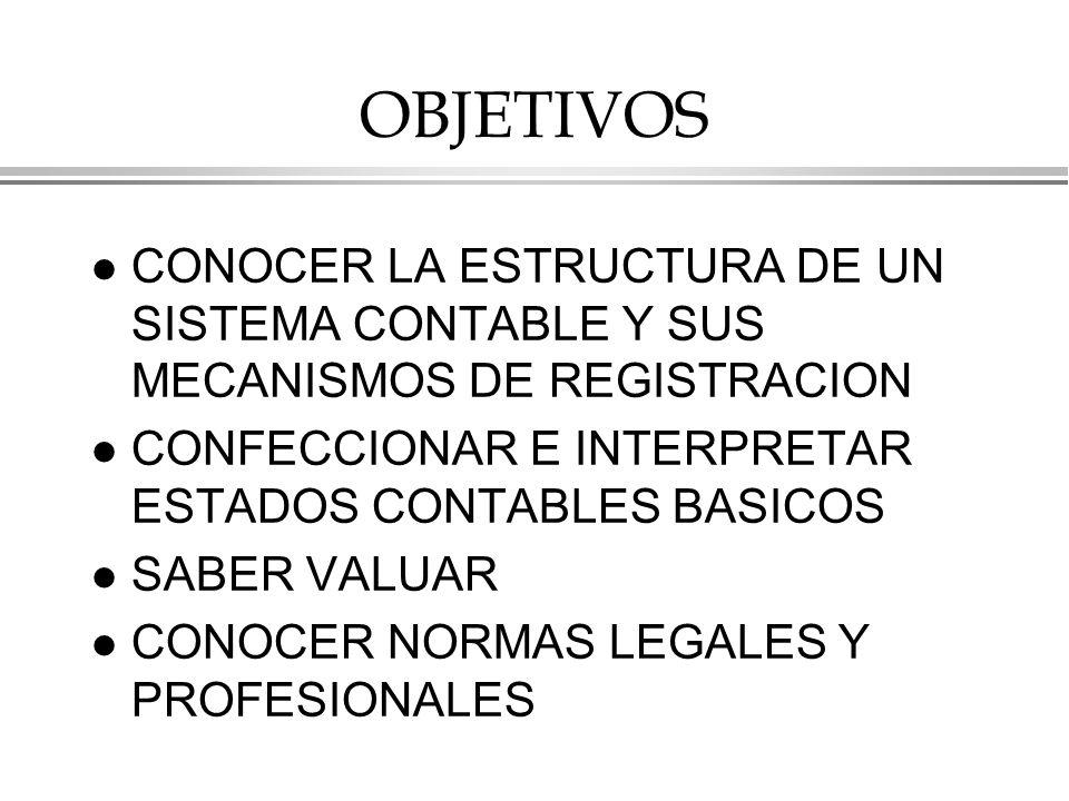 AMORTIZACIONES CONTABILIZACION (1) l AMORTIZACIONES RODADOS - GTOS COM.