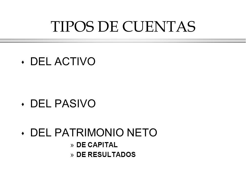 TIPOS DE CUENTAS s DEL ACTIVO s DEL PASIVO s DEL PATRIMONIO NETO »DE CAPITAL »DE RESULTADOS