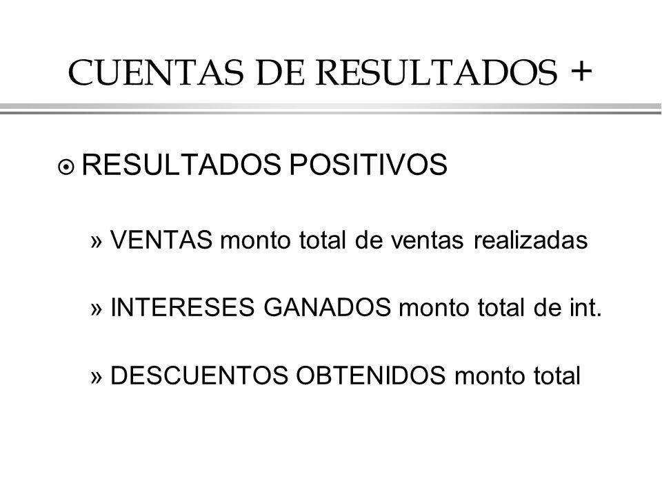 CUENTAS DE RESULTADOS + ¤ RESULTADOS POSITIVOS »VENTAS monto total de ventas realizadas »INTERESES GANADOS monto total de int.