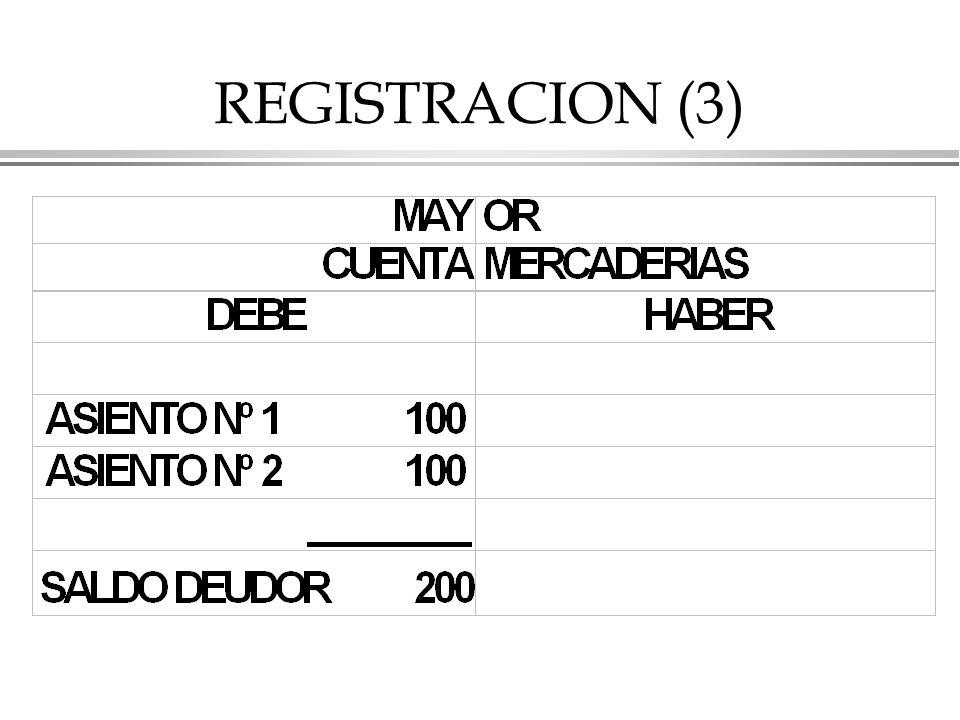 REGISTRACION (3)