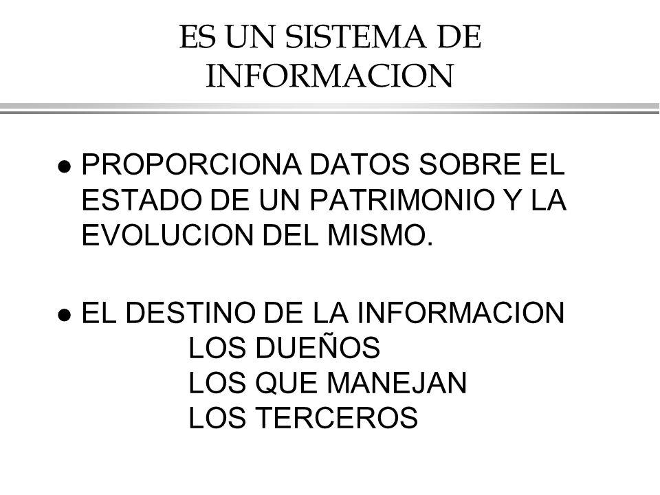 RESUMEN (1) ACTIVO PASIVO P.NETO A = P + P. NETO A =P +P.