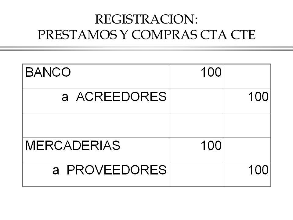 REGISTRACION: PRESTAMOS Y COMPRAS CTA CTE
