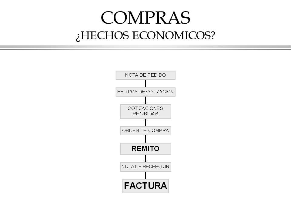 COMPRAS ¿HECHOS ECONOMICOS?