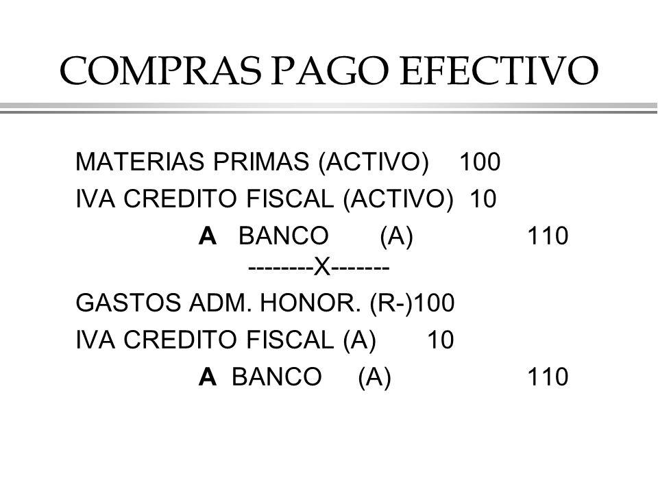 COMPRAS PAGO EFECTIVO MATERIAS PRIMAS (ACTIVO) 100 IVA CREDITO FISCAL (ACTIVO) 10 A BANCO (A) 110 --------X------- GASTOS ADM.