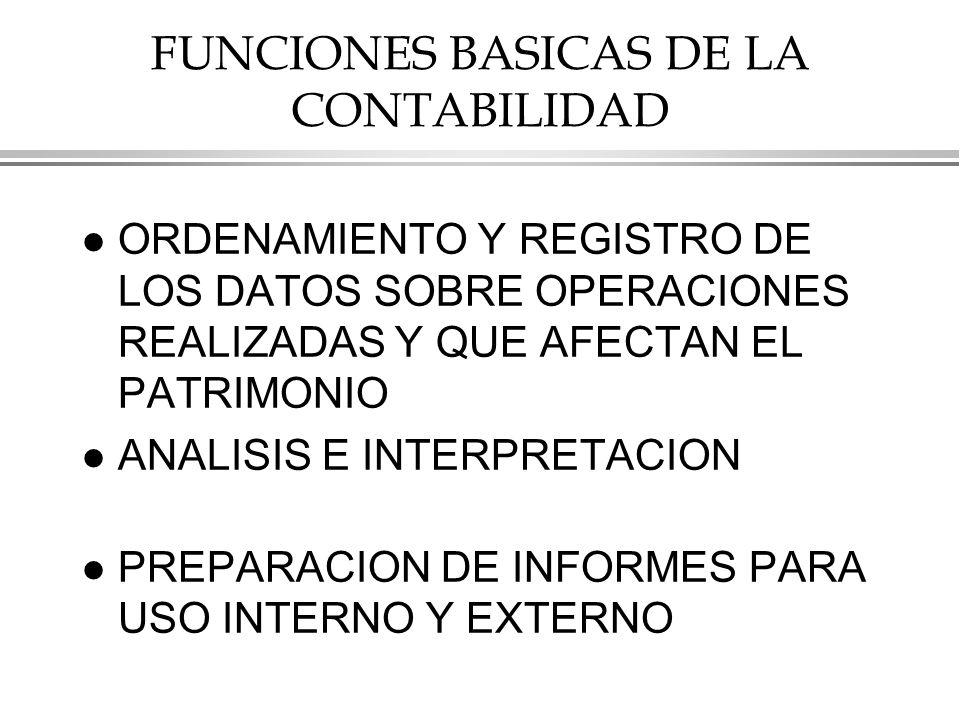 DIFERENCIA DE INVENTARIO E. I.+COMPRAS - E.F.=COSTO