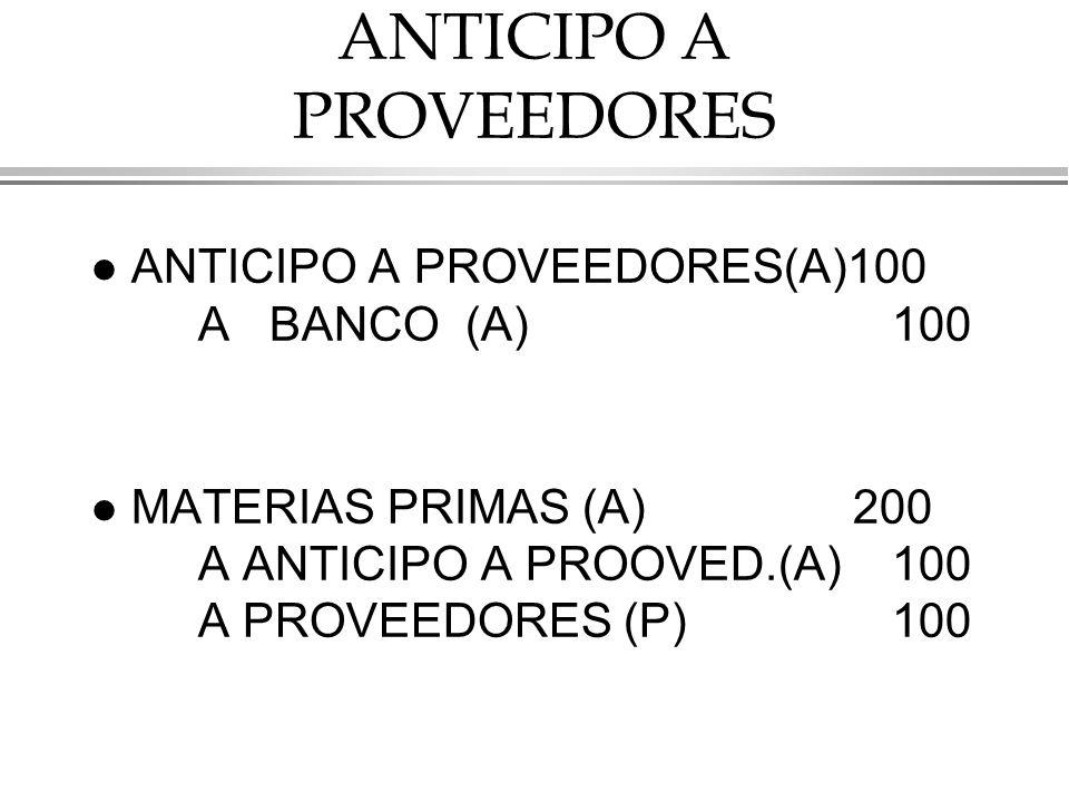 ANTICIPO A PROVEEDORES l ANTICIPO A PROVEEDORES(A)100 A BANCO (A) 100 l MATERIAS PRIMAS (A) 200 A ANTICIPO A PROOVED.(A) 100 A PROVEEDORES (P) 100
