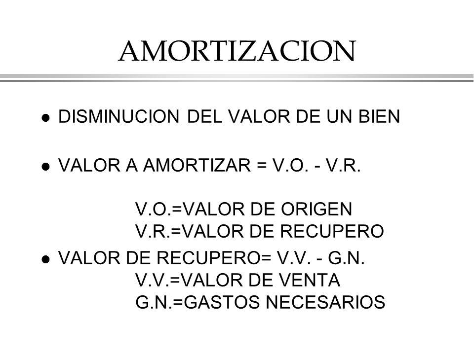 AMORTIZACION l DISMINUCION DEL VALOR DE UN BIEN l VALOR A AMORTIZAR = V.O.