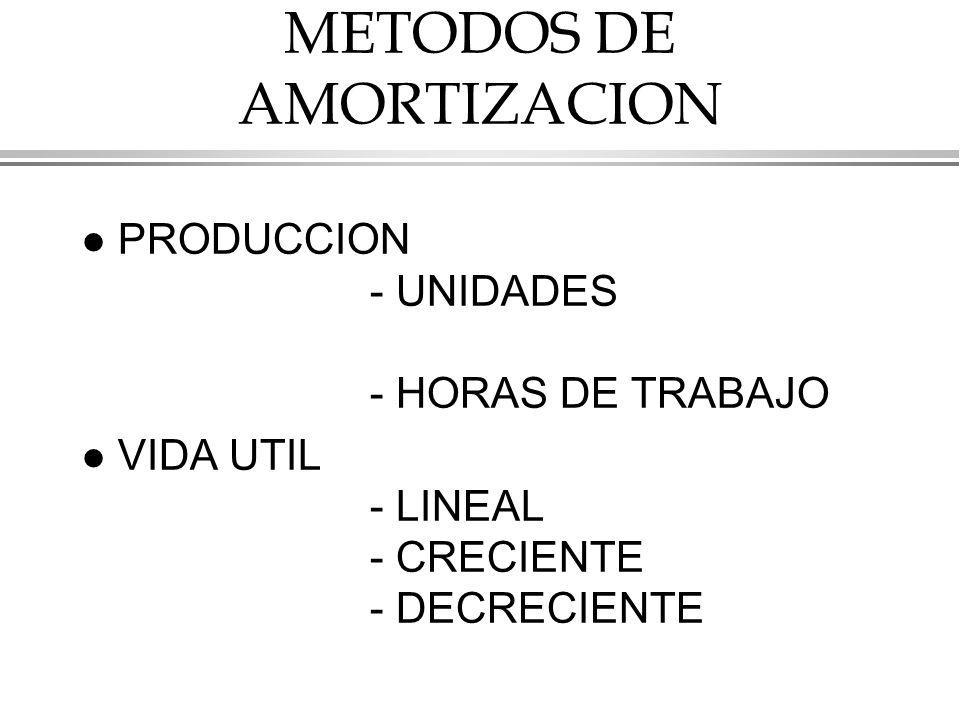METODOS DE AMORTIZACION l PRODUCCION - UNIDADES - HORAS DE TRABAJO l VIDA UTIL - LINEAL - CRECIENTE - DECRECIENTE
