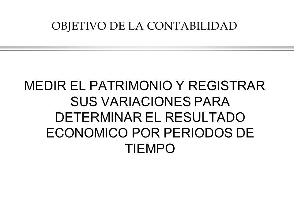 OBJETIVO DE LA CONTABILIDAD MEDIR EL PATRIMONIO Y REGISTRAR SUS VARIACIONES PARA DETERMINAR EL RESULTADO ECONOMICO POR PERIODOS DE TIEMPO