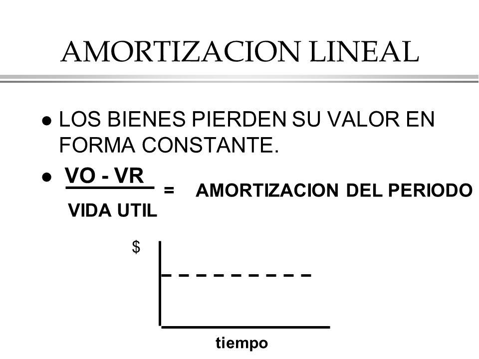AMORTIZACION LINEAL l LOS BIENES PIERDEN SU VALOR EN FORMA CONSTANTE.