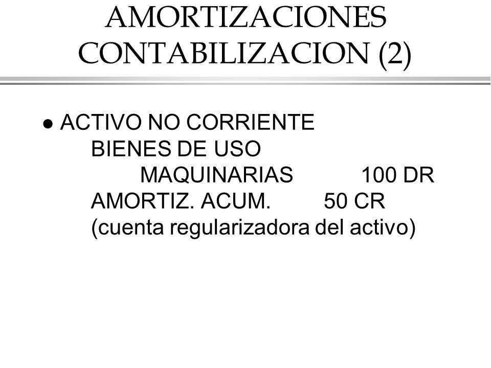 AMORTIZACIONES CONTABILIZACION (2) l ACTIVO NO CORRIENTE BIENES DE USO MAQUINARIAS 100 DR AMORTIZ.