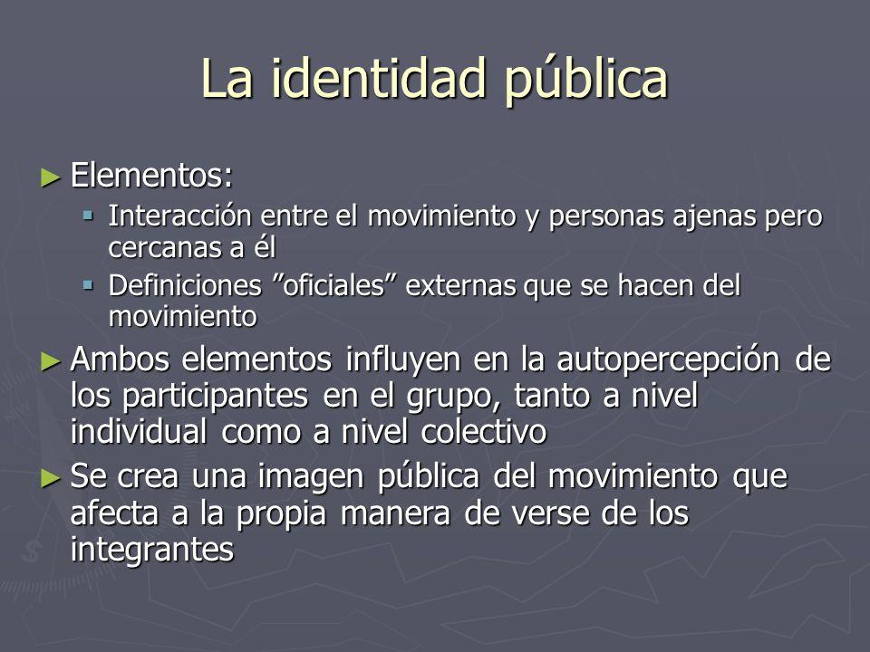 La identidad pública Elementos: Elementos: Interacción entre el movimiento y personas ajenas pero cercanas a él Interacción entre el movimiento y pers