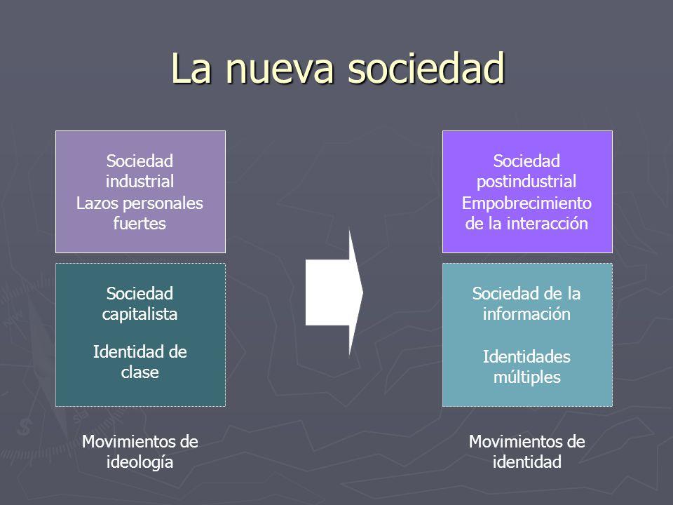 La nueva sociedad Sociedad industrial Lazos personales fuertes Movimientos de ideología Sociedad postindustrial Empobrecimiento de la interacción Movi
