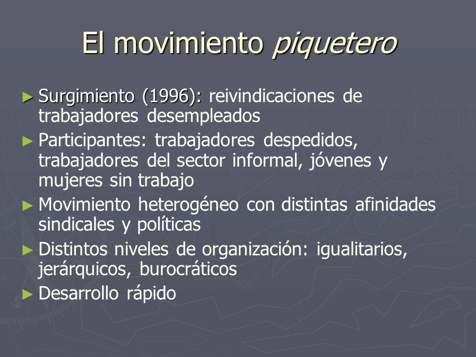 El movimiento piquetero Surgimiento (1996): Surgimiento (1996): reivindicaciones de trabajadores desempleados Participantes: trabajadores despedidos,