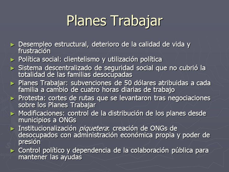 Planes Trabajar Desempleo estructural, deterioro de la calidad de vida y frustración Desempleo estructural, deterioro de la calidad de vida y frustrac
